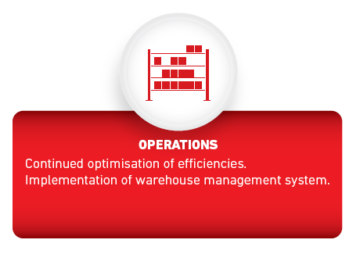 outlook-operations